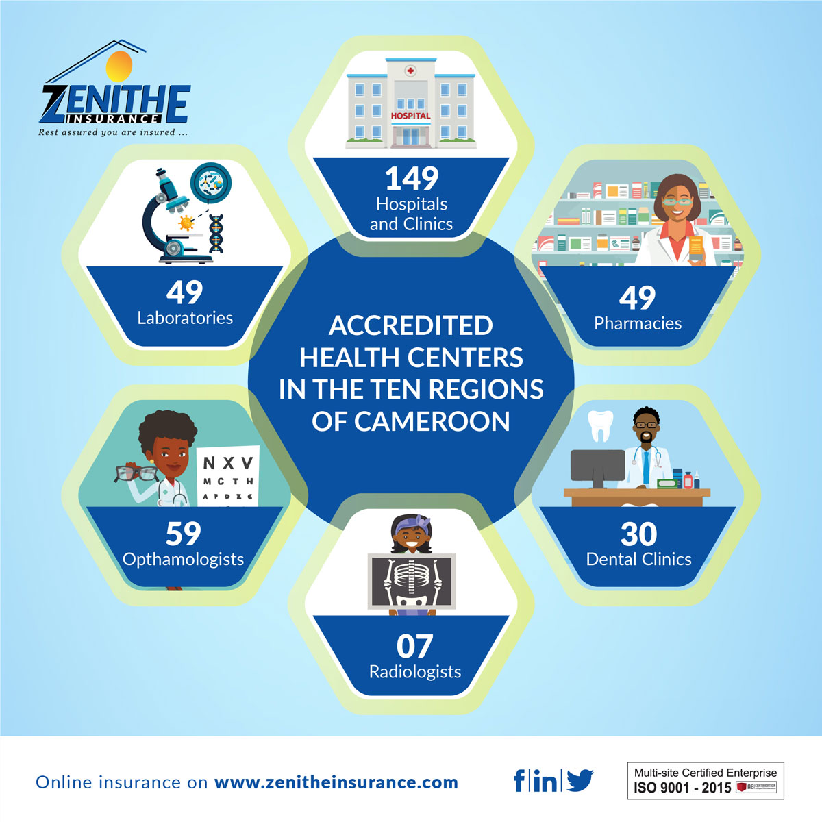 our network zenithe insurance